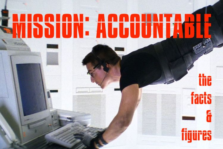 Mission: Accountable — The Facts & Figures of Ethan Hunt and the IMF