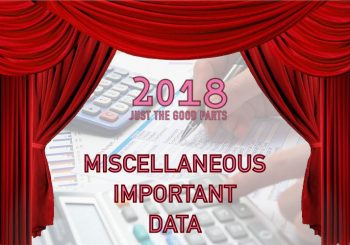 2018 in Film: Miscellaneous Important Data