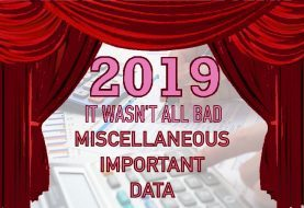 2019 in Film: Miscellaneous Important Data